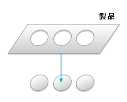 穴抜き加工のイメージ図