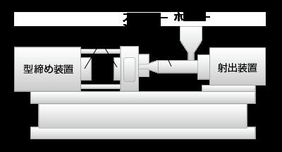 押出成形のイメージ図