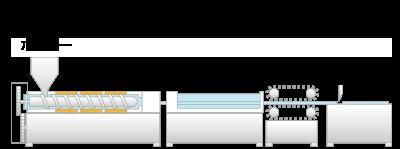 射出成形のイメージ図
