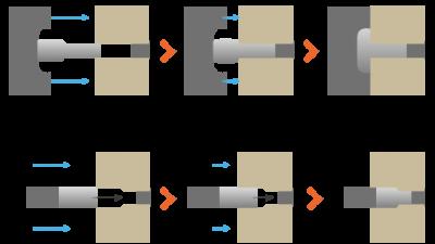 冷間圧造の加工方法イメージ図